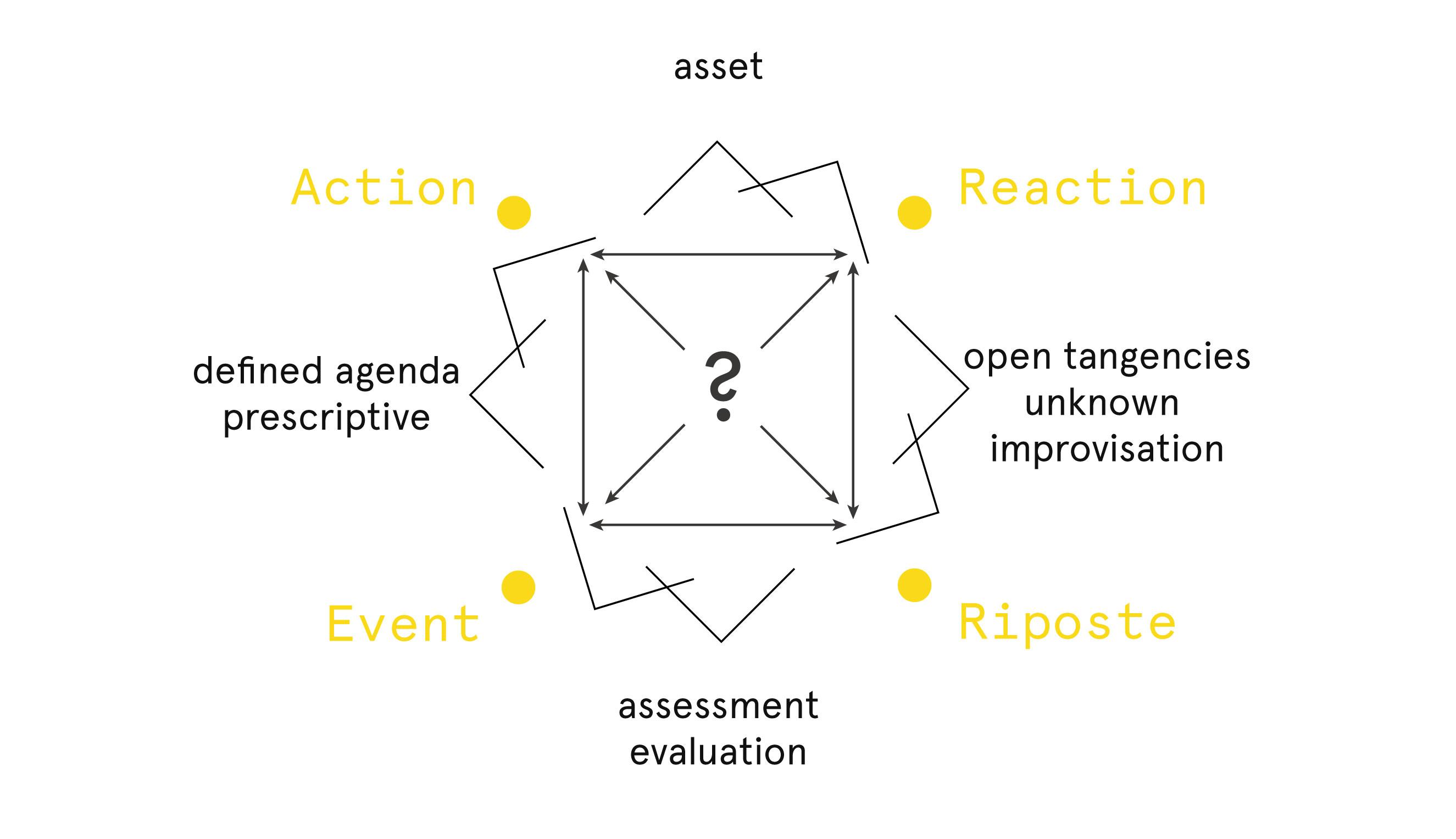 Methodology-Diagram-final_double_v3_Emanuel-redraw